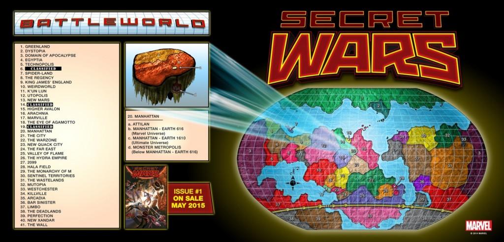 Figure 2.4 Marvel Battleworld